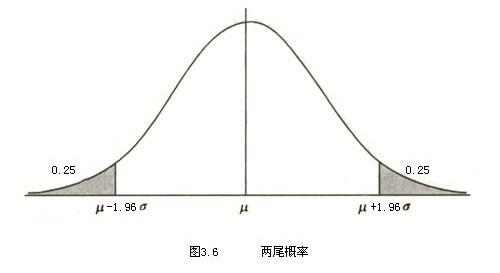 取有限值的离散型随机变量均值